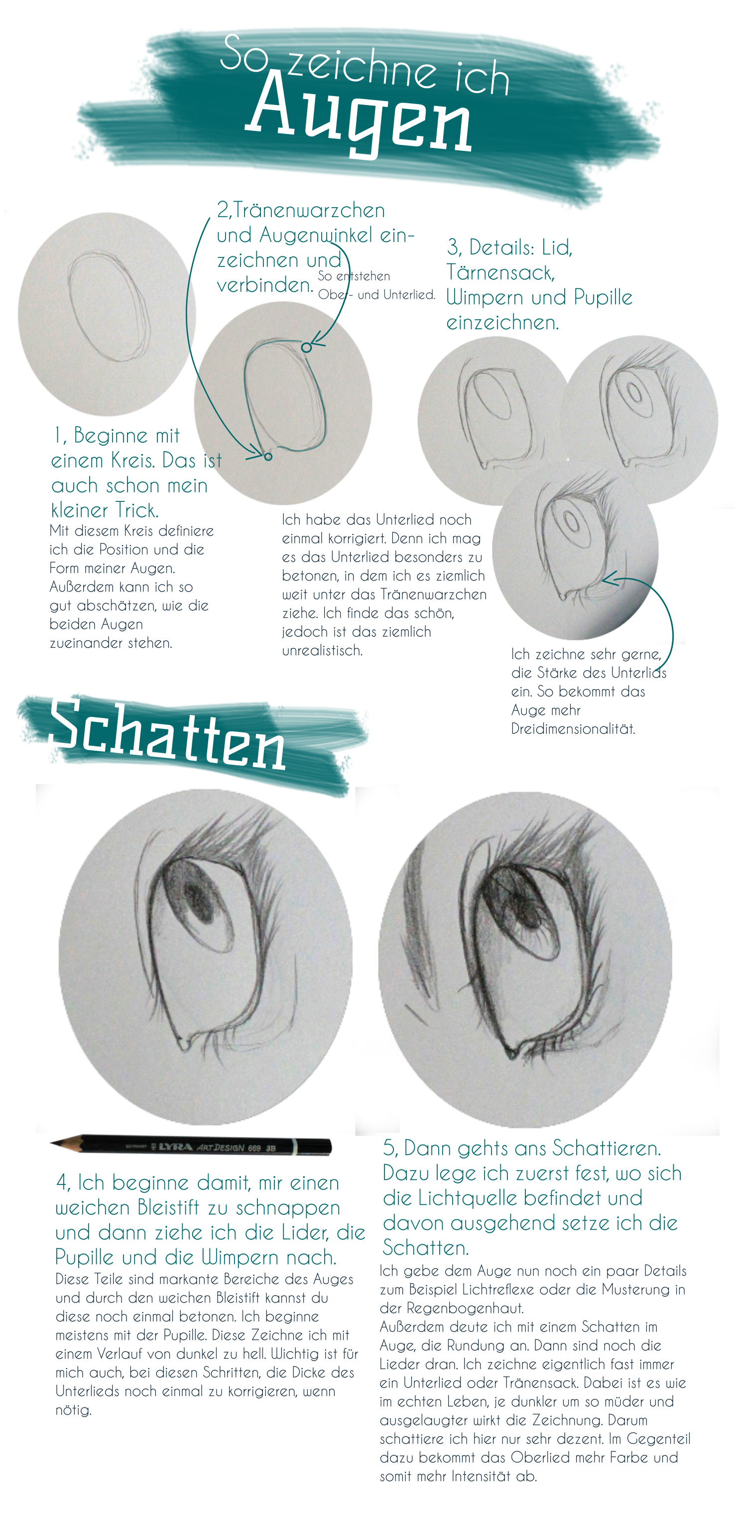 Tolle Teile Des Auges Anatomie Ideen - Anatomie Ideen - finotti.info