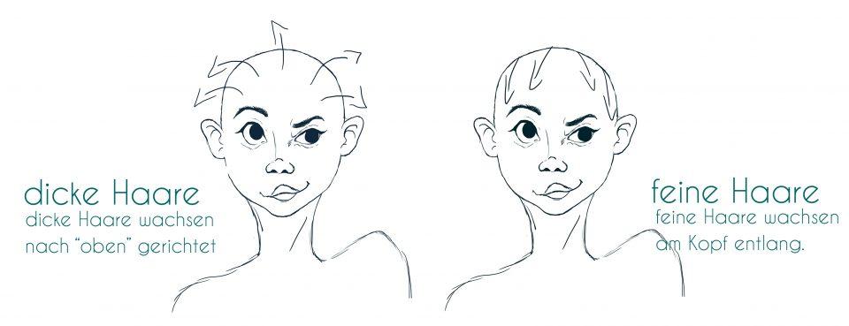 Haare Zeichnen So Zeichne Ich Zeichne Und Gestalte